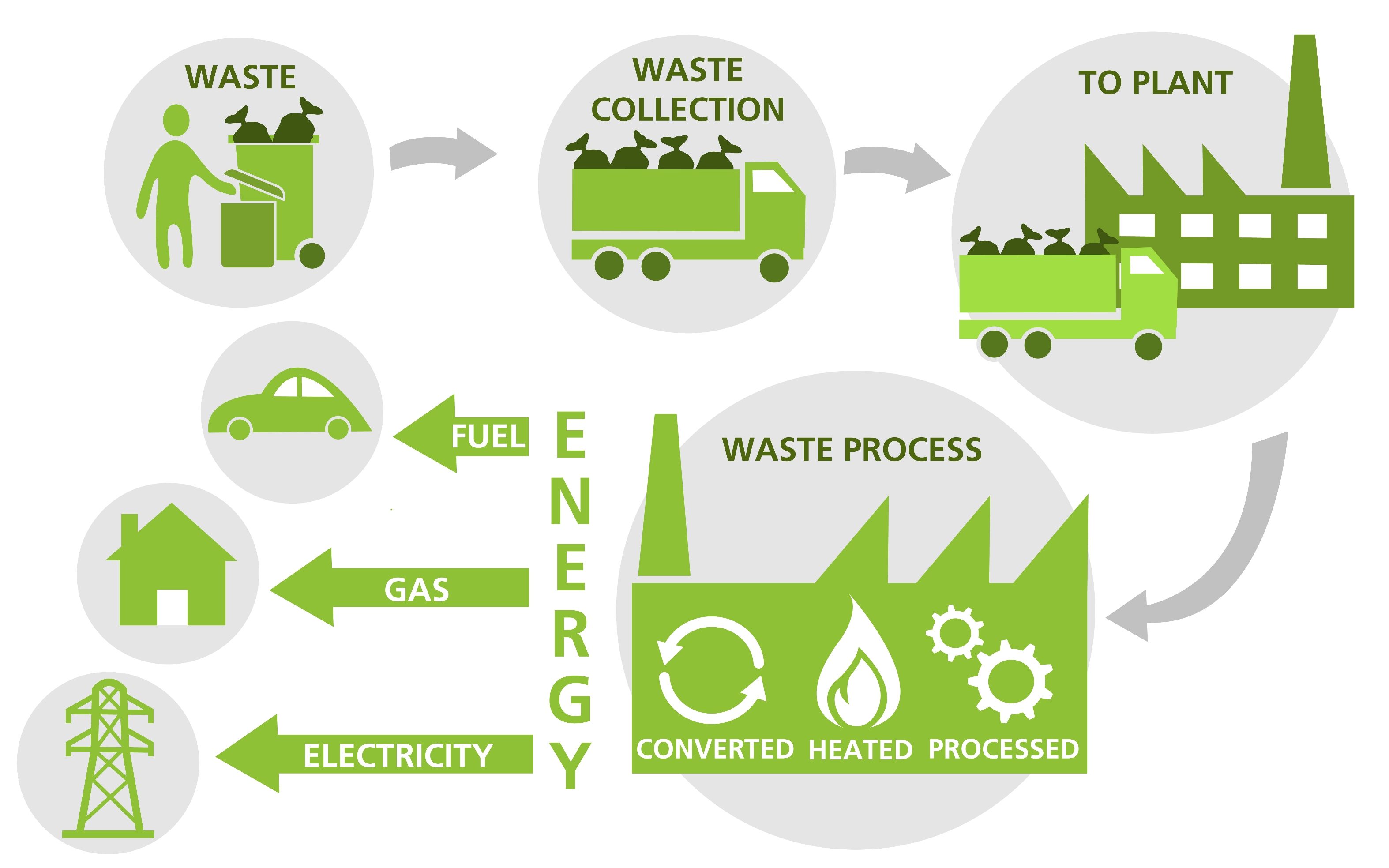 Save The Environment 796891 moreover Nature 4 Elements Circle Logo Sign 427232716 additionally 105796 Free Trash Can Vector moreover Environmental And Civil Planning Law together with Best Ways To Reduce Your Carbon Footprint. on recycling infographic